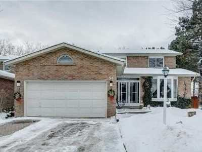54 Aileen Rd,  N5225718, Markham,  for rent, , Steven Maislin, RE/MAX Realtron Realty Inc., Brokerage*