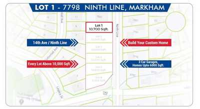 7798 Ninth Line,  N5321322, Markham,  for sale, , Mandeep Toor, RE/MAX Realty Specialists Inc., Brokerage *