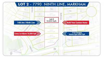7790 Ninth Line,  N5321321, Markham,  for sale, , Mandeep Toor, RE/MAX Realty Specialists Inc., Brokerage *